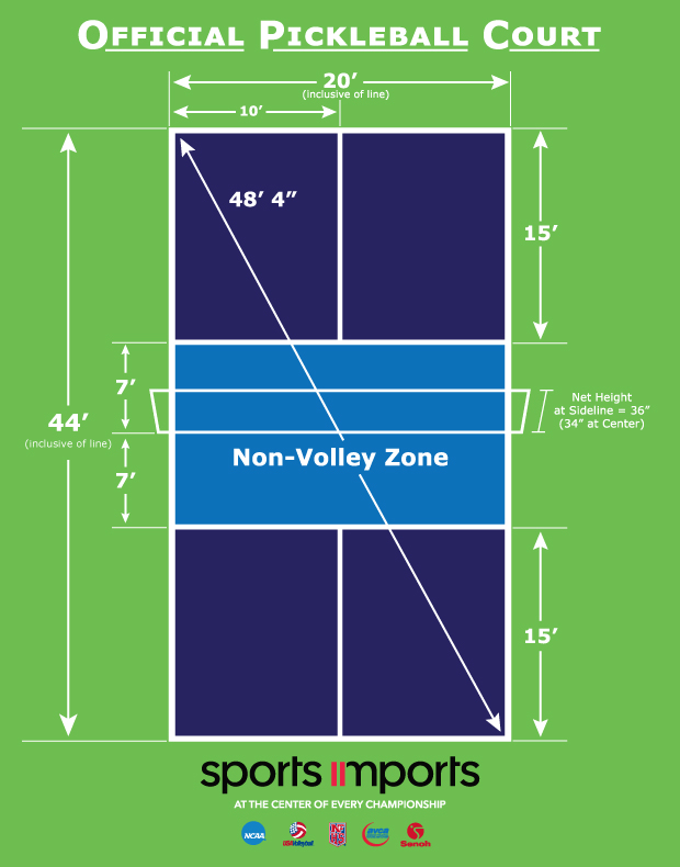 Pickleball Court Diagram And Dimensions