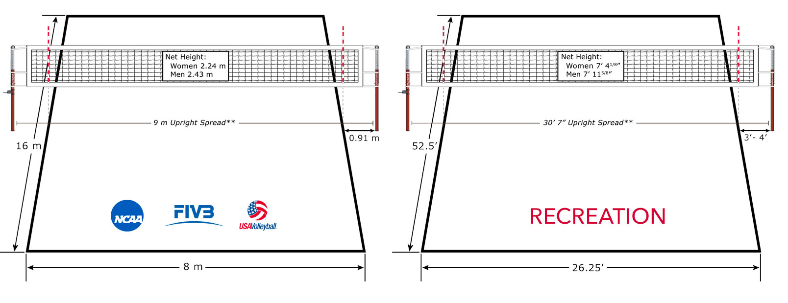 Volleyball Court Dimensions Sports Imports