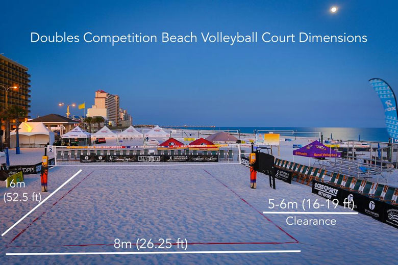 Beach Volleyball Court Dimensions Sports Imports